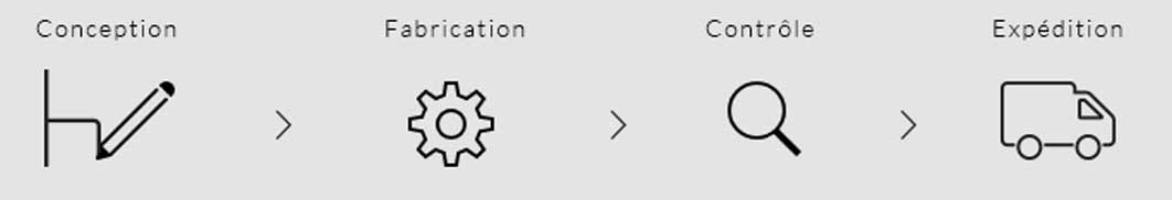 icons - Meuble sur mesure à la Réunion